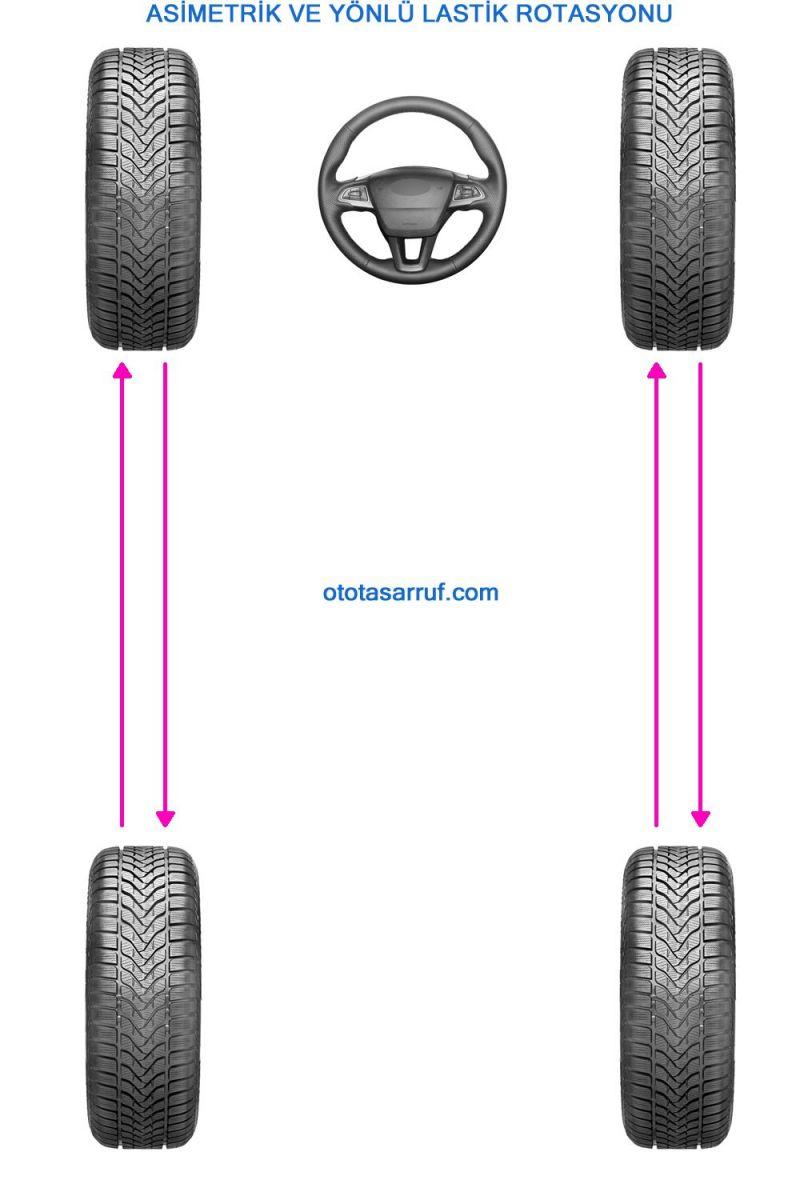 Asimetrik ve yönlü lastik rotasyonu