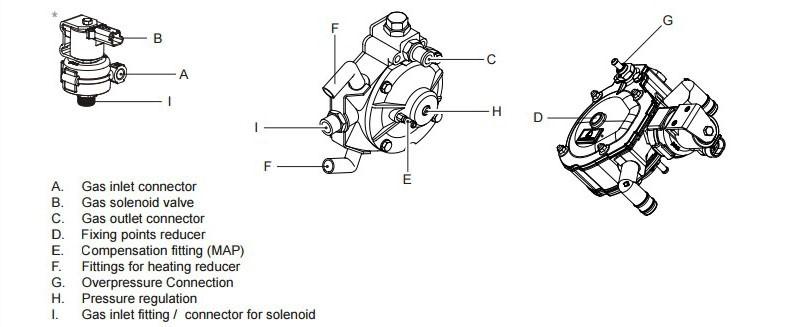 Landirenzo LI02 EVO Regülatör