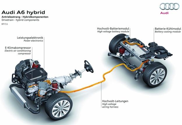 Hybrid Motor Teknolojisi