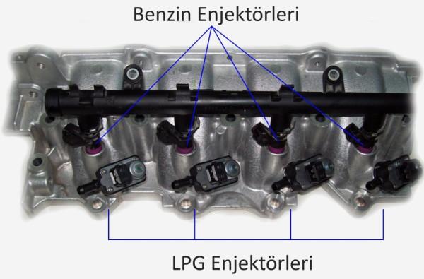 GFI LPG Sistemleri