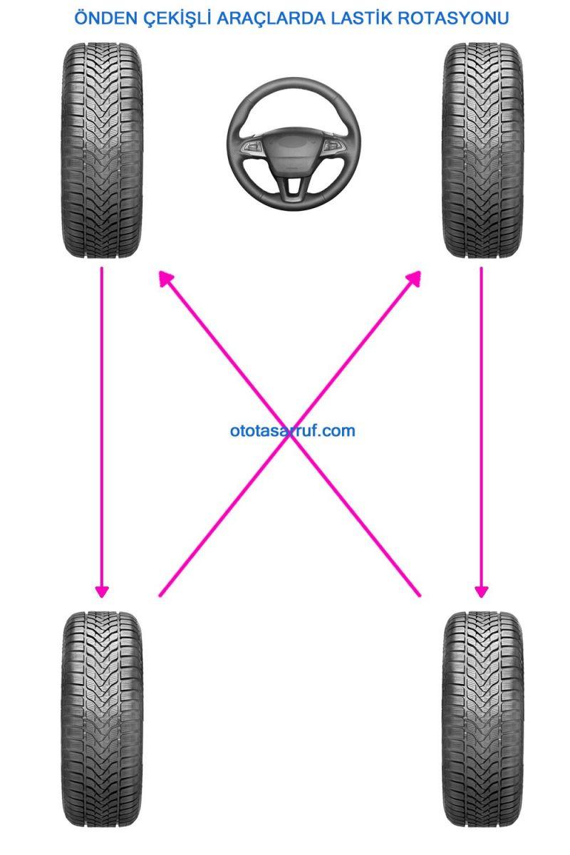 Önden Çekişli Araçlarda Lastik Rotasyonu