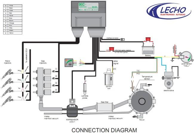 Sec ECO ATS Bağlantı Şeması