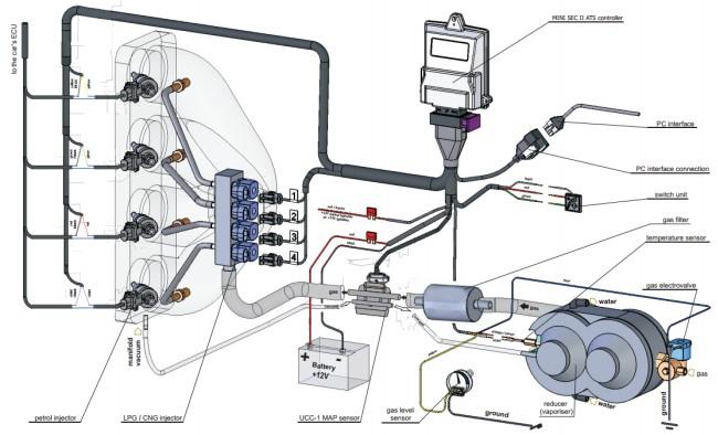 Mini Sec II ATS ECU Bağlantı Şeması