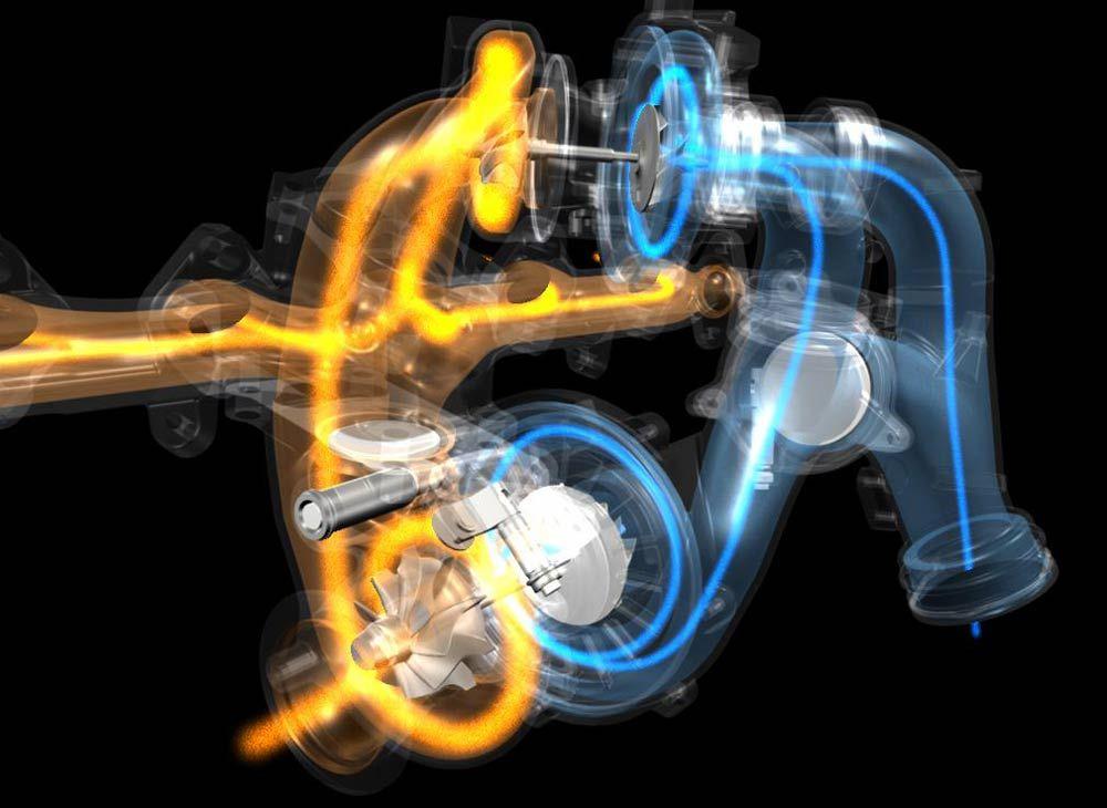 Sıralı / Seri Bağlantılı İkiz Turbolar (Sequential Twin Turbos)